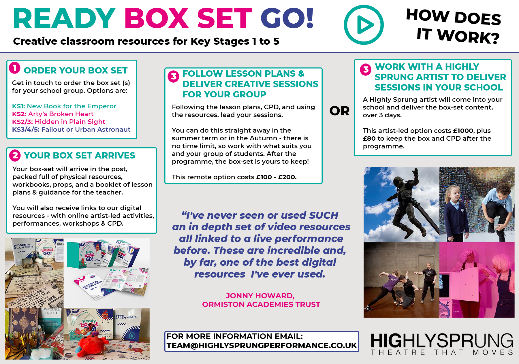 A text-filled infographic, showing how to use Ready Box Set Go. There are also photos of artists running workshops with young people.